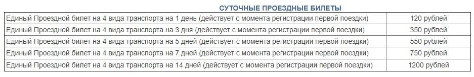 Стоимость на «Единый проездной билет»