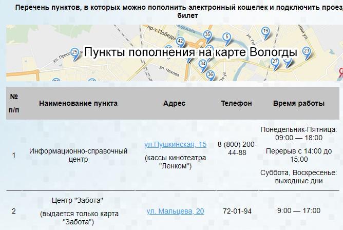 Карта расположения точек продаж ТК «Электронная Вологда»