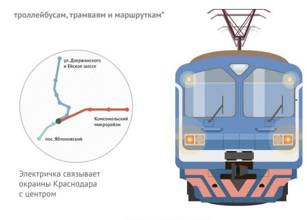 Схема связи города с окраинами