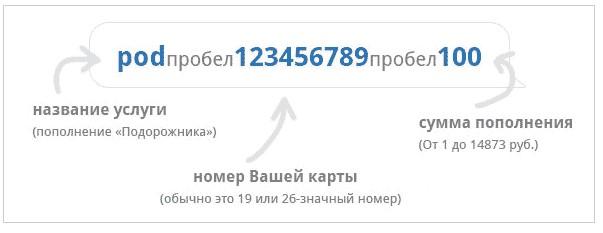 Пример пользования СМС-сервисом 7878