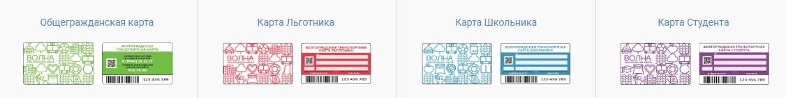 Лицевая и обратная сторона проездных для жителей Волгограда