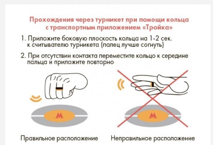 Правила применения «транспортного» кольца