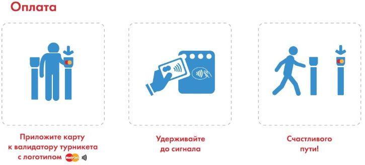 Как пользоваться банковскими картами