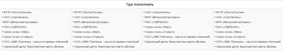 Адреса пунктов продажи и пополнения льготной карты для пенсионеров в Волгограде