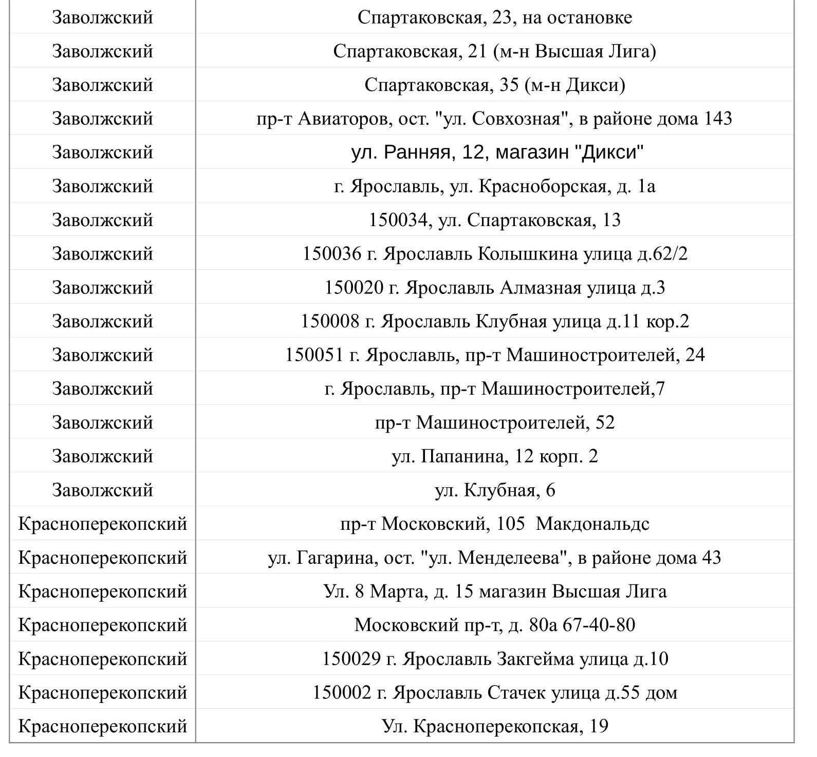 Список адресов №3