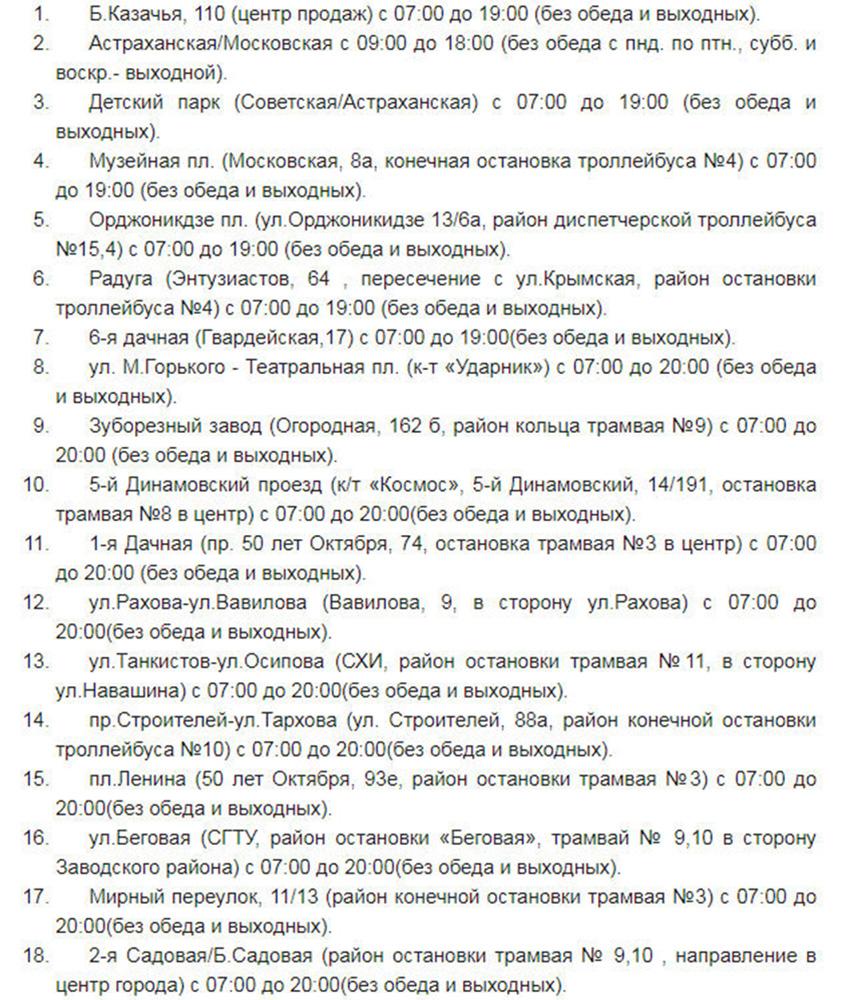 Список торговых точек