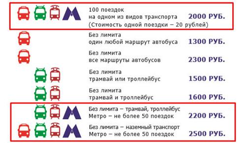 Варианты тарифного плана ЭПБ на общественном транспорте